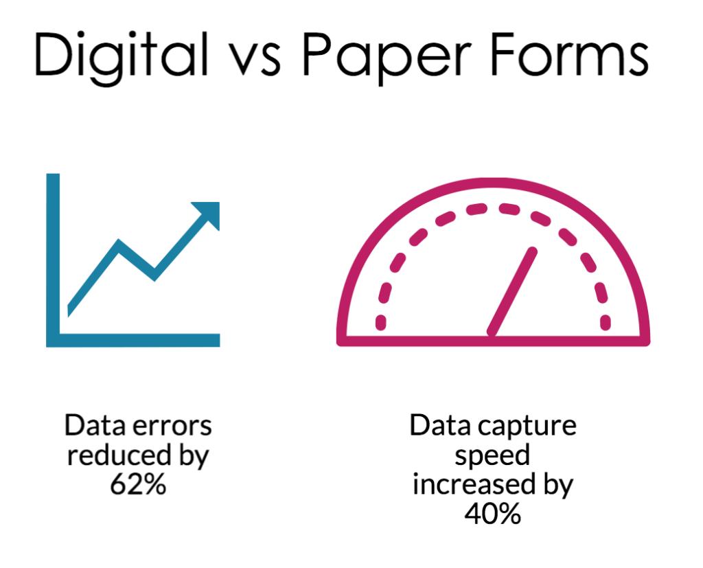 digital forms vs paper