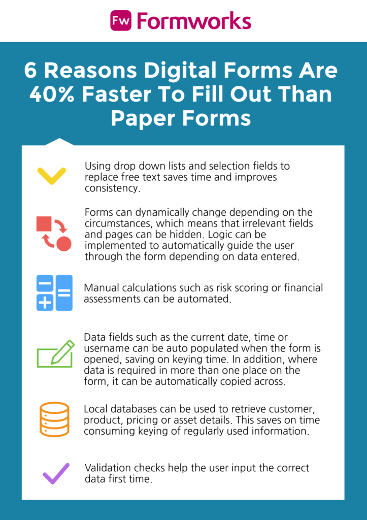 Digital forms faster than paper